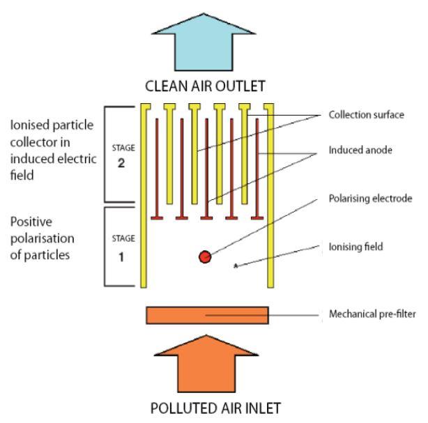 es-filter-diagram